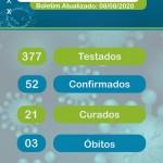 Boletim Epidemiológico - 08/08/2020 - 18 horas