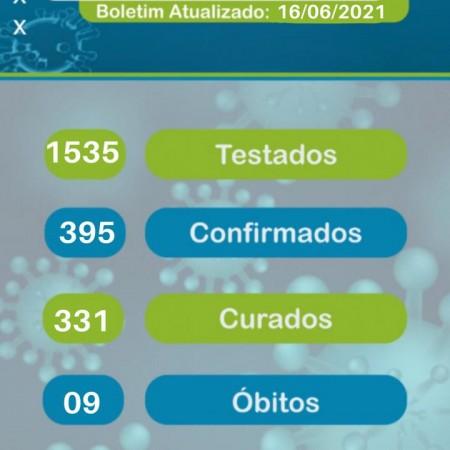 Boletim Epidemiológico - 16/06/2021 - 18 horas