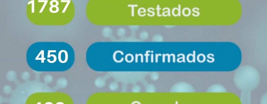 Boletim Epidemiológico - 18/10/2021 - 18 horas