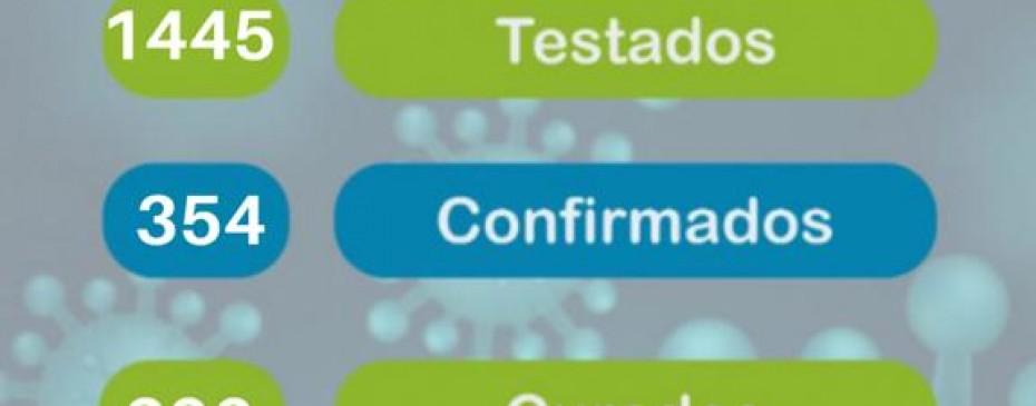 Boletim Epidemiológico - 09/06/2021 - 18 horas