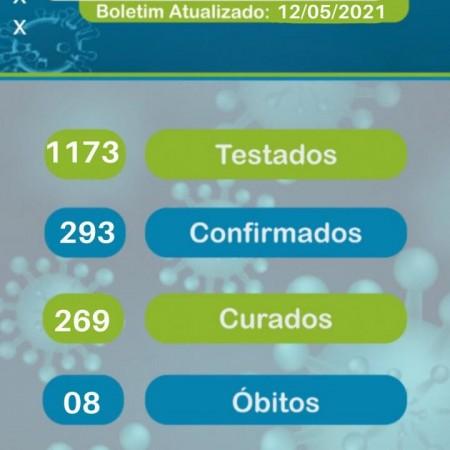 Boletim Epidemiológico - 12/05/2021 - 18 horas