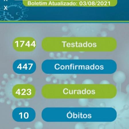 Boletim Epidemiológico - 03/08/2021 - 18 horas